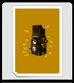 Affiche Le Bon Reflex jaune